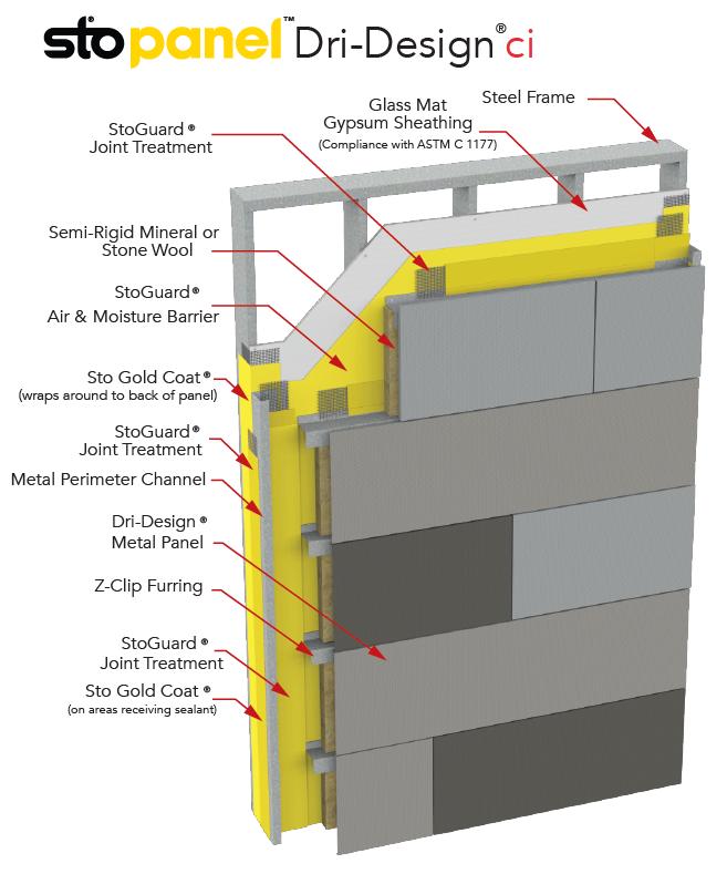 StoPanel Dri-Design Panel Detail Drawing