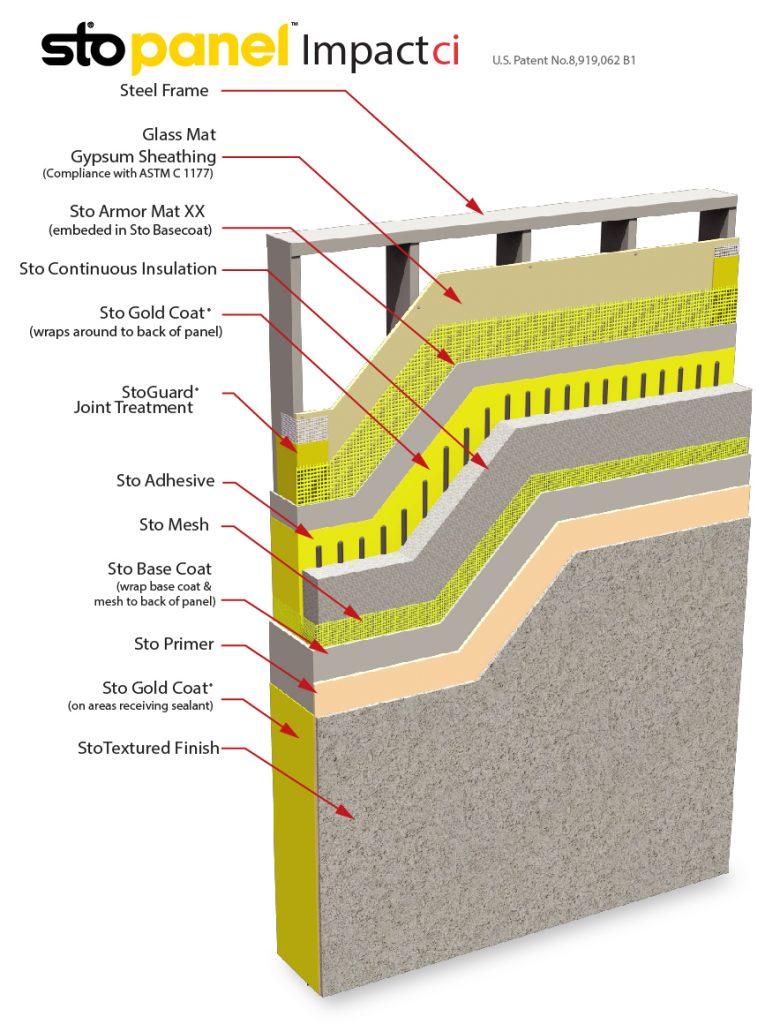 StoPanel Impact ci Panel Detail Drawing